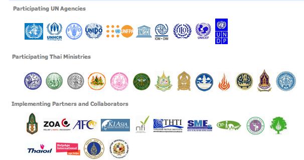 FN-projekt, overblik over deltagende organisationer