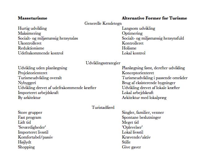 Masseturisme vs. Alternative former for turisme. Ovenstående figur viser kendetegn og forskelle på de to.